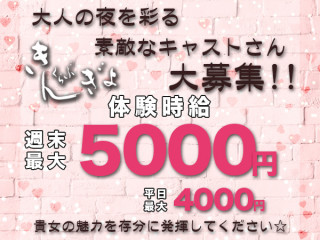 きんぎょ/前橋画像55217